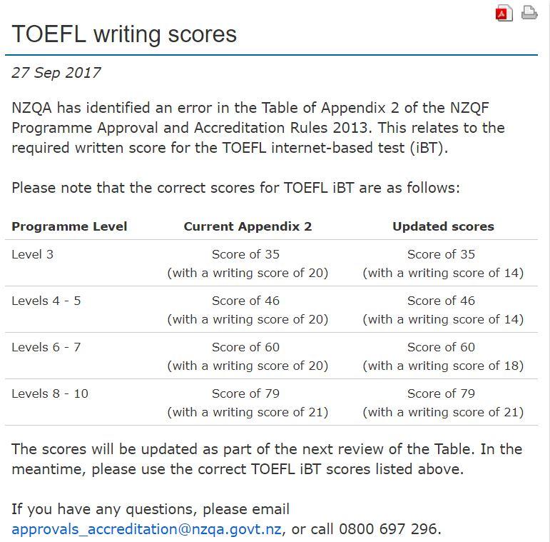 Chung chi tieng anh TOEFL