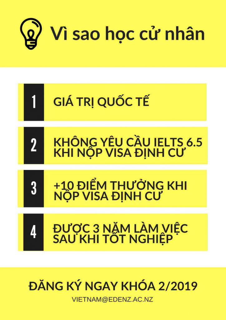 vi sao hoc cu nhan-poster